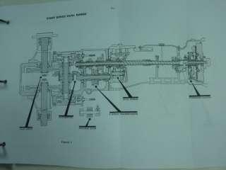 Case 480CK Tractor Loader Backhoe Service Repair Manual