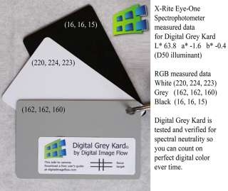 Digital Grey Kard Premium White Balance Gray Card 18%