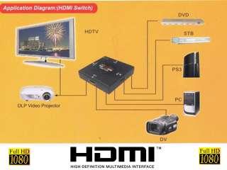 SWITCH HDMI 1080p 3 PORTE FULL HD TVHD ADATTATORE SDOPPIATORE PRESA